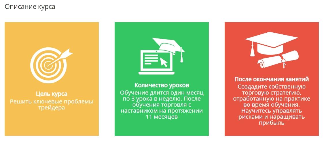 Описание курса Игоря Павленко