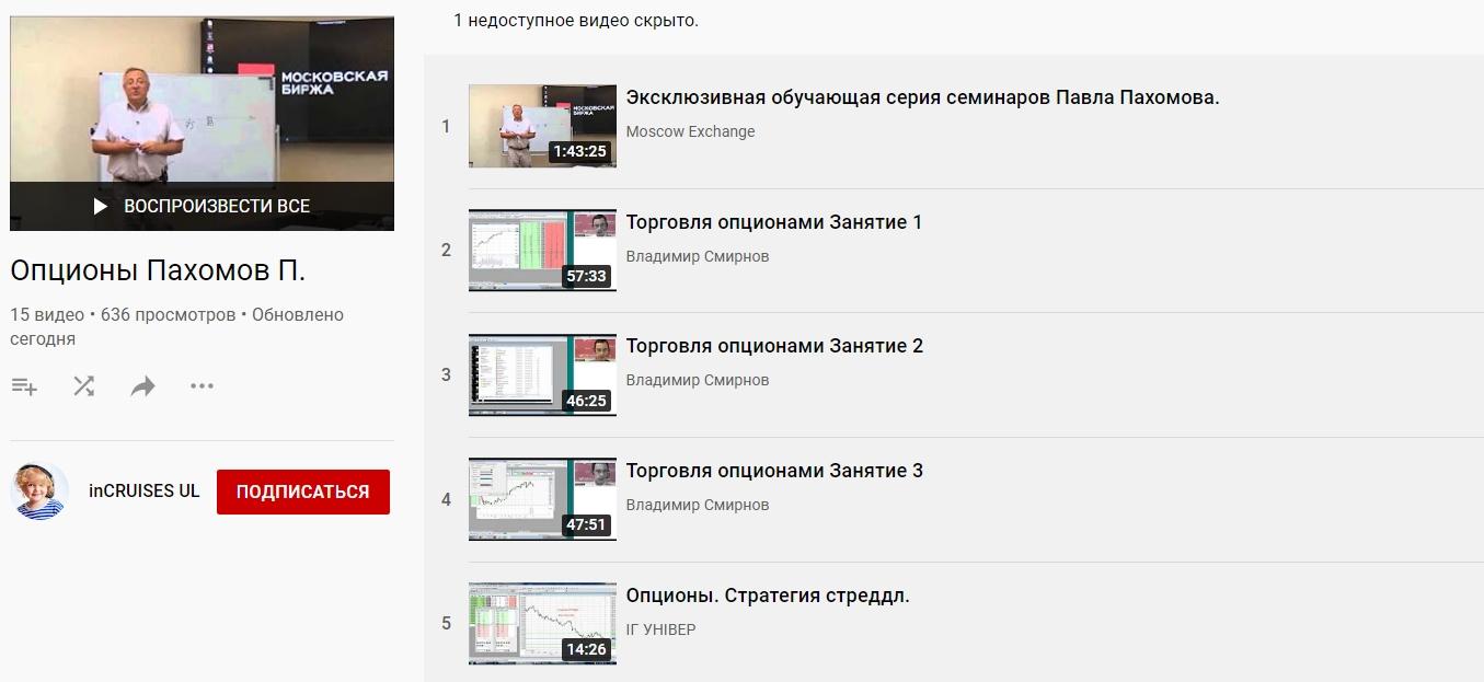 YouTube канал трейдера Павла Пахомова