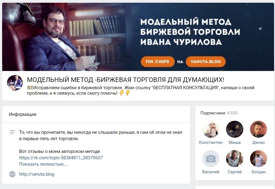 Модельный метод биржевой торговли Ивана Чурилова