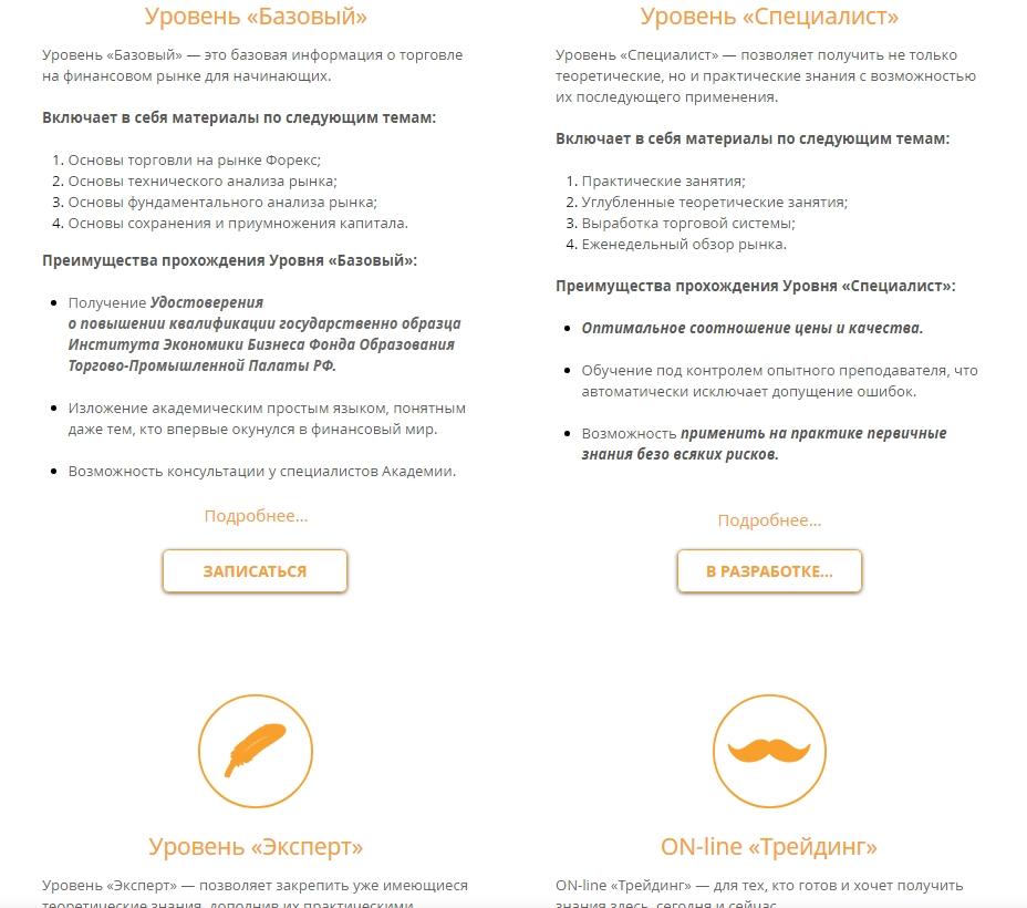 Обучение у Максима Лушникова